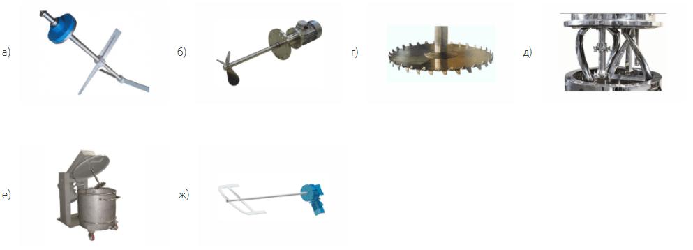 Конструкции мешалок и смесителей для жидких материалов